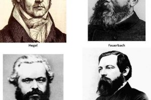 Hegel, Feuerbach, Marx, and Engels