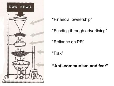 Monthly Review | The Propaganda Model Revisited
