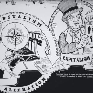 Karl Marx on Alienation