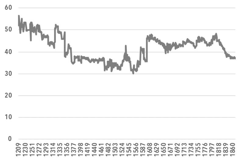 chart1_Economic Surplus-NNI