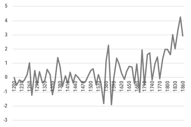 chart9_Baran Ratio