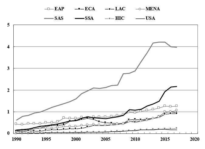 Li Chart 4. China's Labor Terms of Trade (1990-2017).png