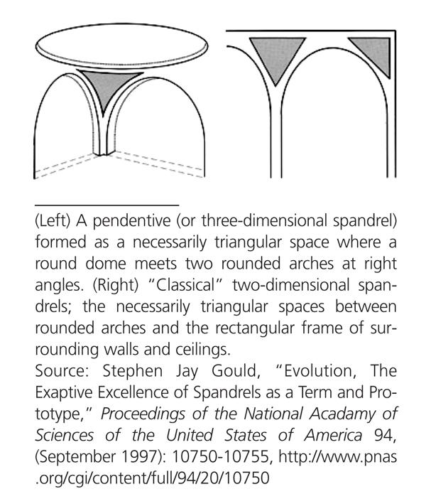 Illustration of spandrels